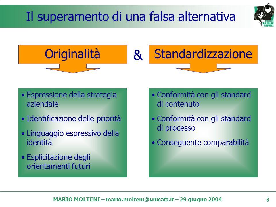 MARIO MOLTENI – mario.molteni@unicatt.it – 29 giugno 2004 7 I benefici del BS EST.