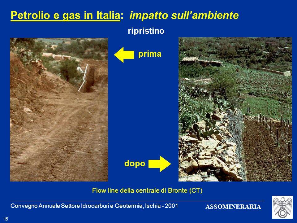 Convegno Annuale Settore Idrocarburi e Geotermia, Ischia - 2001 15 ASSOMINERARIA prima dopo Petrolio e gas in Italia: impatto sullambiente ripristino