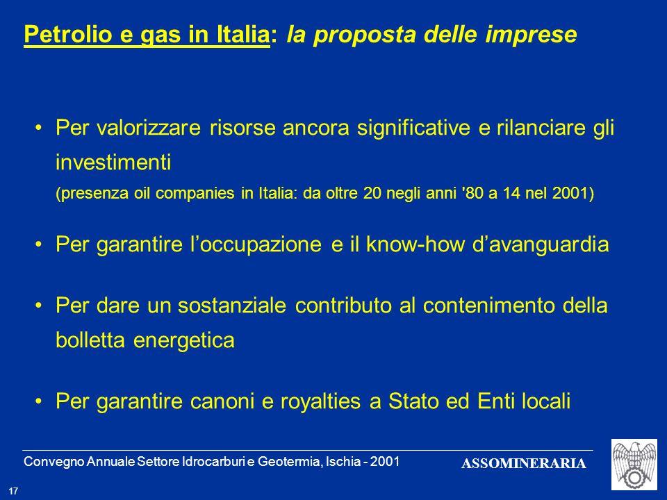 Convegno Annuale Settore Idrocarburi e Geotermia, Ischia - 2001 17 ASSOMINERARIA Petrolio e gas in Italia: la proposta delle imprese Per valorizzare r
