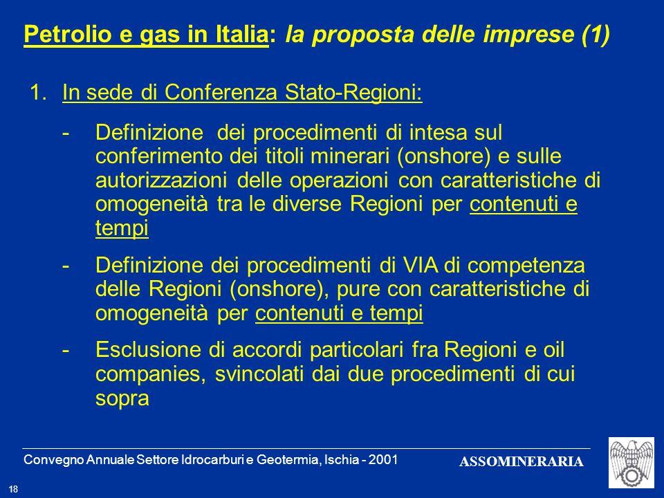 Convegno Annuale Settore Idrocarburi e Geotermia, Ischia - 2001 18 ASSOMINERARIA 1.In sede di Conferenza Stato-Regioni: -Definizione dei procedimenti