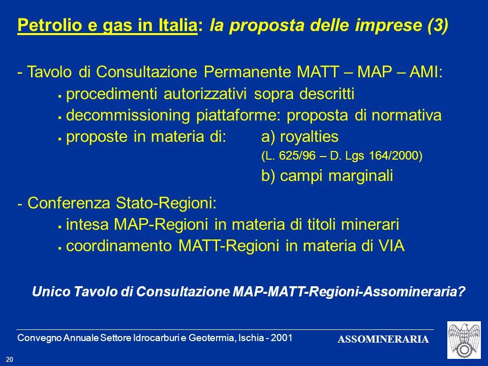Convegno Annuale Settore Idrocarburi e Geotermia, Ischia - 2001 20 ASSOMINERARIA - Tavolo di Consultazione Permanente MATT – MAP – AMI: procedimenti a