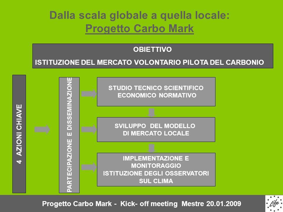 Dalla scala globale a quella locale: Progetto Carbo Mark STUDIO TECNICO SCIENTIFICO ECONOMICO NORMATIVO SVILUPPO DEL MODELLO DI MERCATO LOCALE PARTECIPAZIONE E DISSEMINAZIONE OBIETTIVO ISTITUZIONE DEL MERCATO VOLONTARIO PILOTA DEL CARBONIO IMPLEMENTAZIONE E MONITORAGGIO ISTITUZIONE DEGLI OSSERVATORI SUL CLIMA 4 AZIONI CHIAVE Progetto Carbo Mark - Kick- off meeting Mestre 20.01.2009