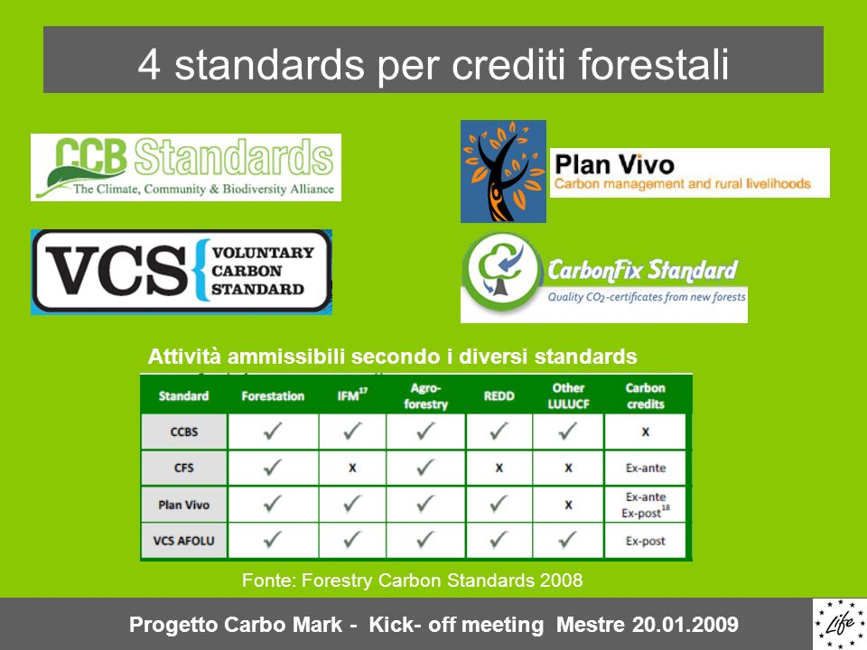 4 standards per crediti forestali Progetto Carbo Mark - Kick- off meeting Mestre 20.01.2009 Fonte: Forestry Carbon Standards 2008 Attività ammissibili secondo i diversi standards