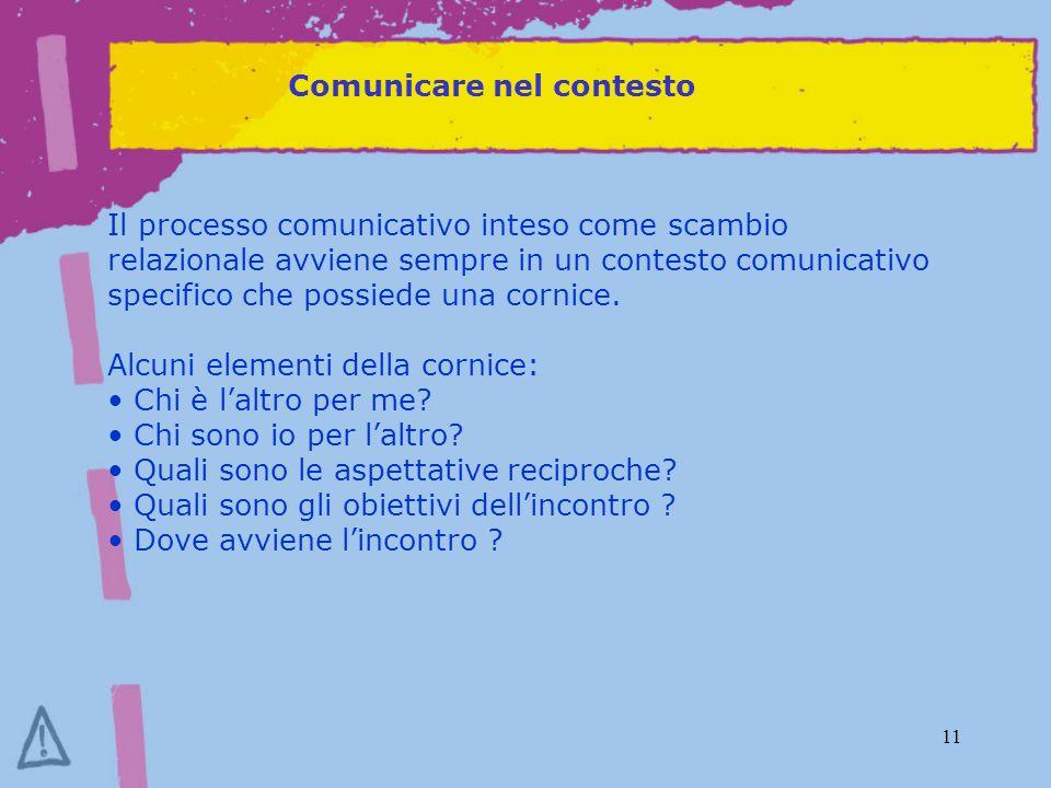 11 Comunicare nel contesto Il processo comunicativo inteso come scambio relazionale avviene sempre in un contesto comunicativo specifico che possiede una cornice.