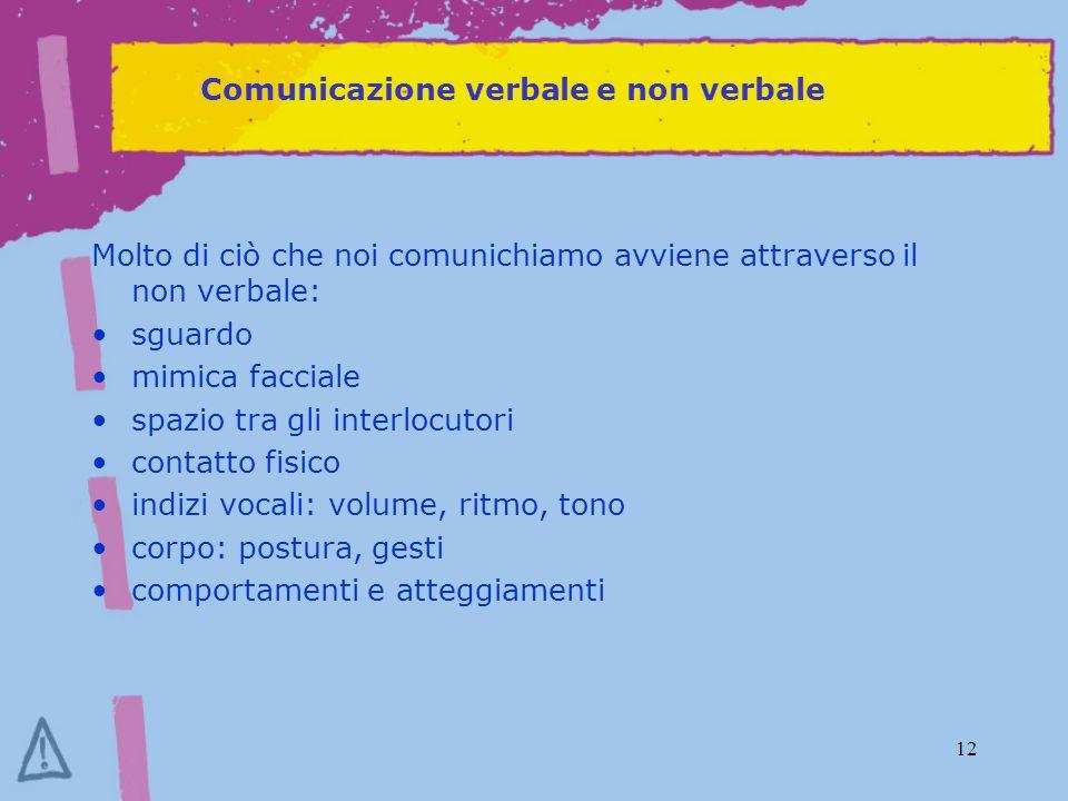 12 Comunicazione verbale e non verbale Molto di ciò che noi comunichiamo avviene attraverso il non verbale: sguardo mimica facciale spazio tra gli interlocutori contatto fisico indizi vocali: volume, ritmo, tono corpo: postura, gesti comportamenti e atteggiamenti