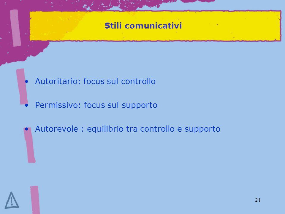 21 Stili comunicativi Autoritario: focus sul controllo Permissivo: focus sul supporto Autorevole : equilibrio tra controllo e supporto