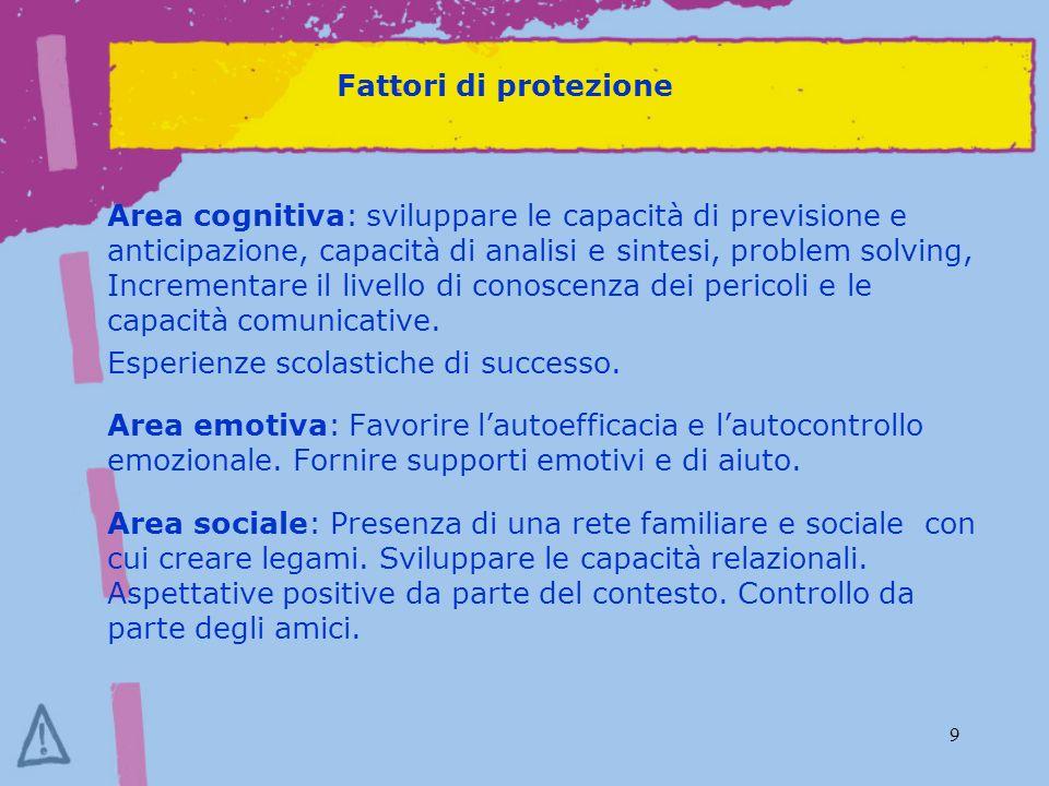 9 Fattori di protezione Area cognitiva: sviluppare le capacità di previsione e anticipazione, capacità di analisi e sintesi, problem solving, Incrementare il livello di conoscenza dei pericoli e le capacità comunicative.