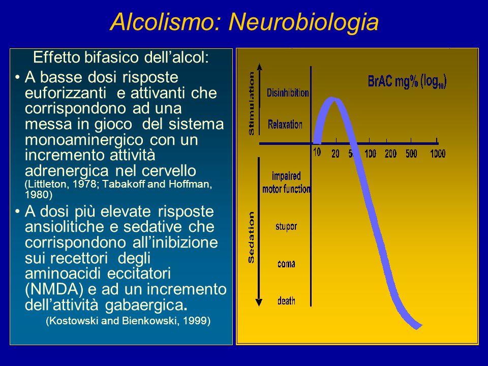 Alcolismo: Neurobiologia Effetto bifasico dellalcol: A basse dosi risposte euforizzanti e attivanti che corrispondono ad una messa in gioco del sistem