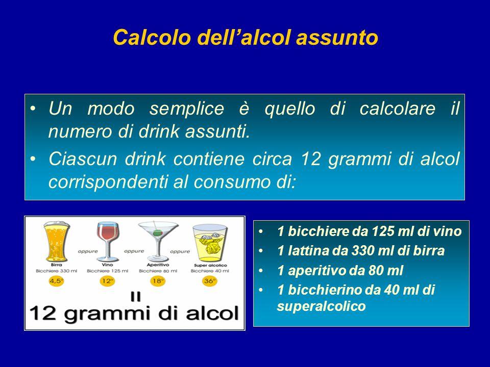 Calcolo dellalcol assunto 1 bicchiere da 125 ml di vino 1 lattina da 330 ml di birra 1 aperitivo da 80 ml 1 bicchierino da 40 ml di superalcolico Un m