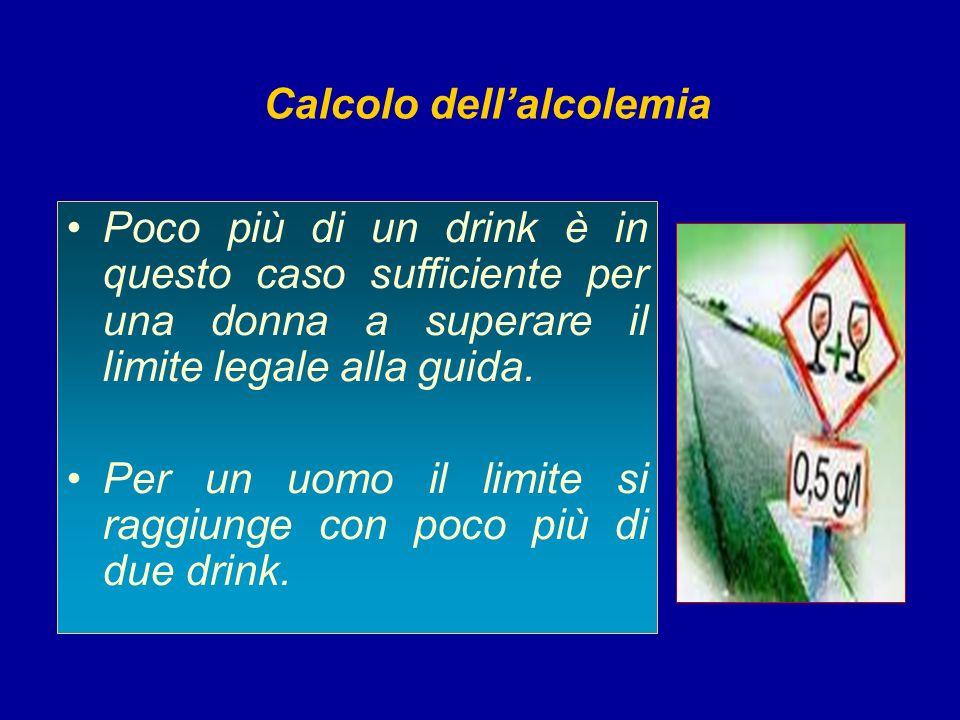 Calcolo dellalcolemia Poco più di un drink è in questo caso sufficiente per una donna a superare il limite legale alla guida. Per un uomo il limite si