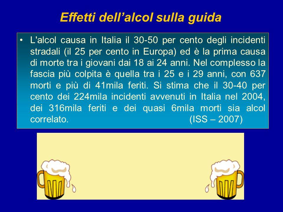 L'alcol causa in Italia il 30-50 per cento degli incidenti stradali (il 25 per cento in Europa) ed è la prima causa di morte tra i giovani dai 18 ai 2