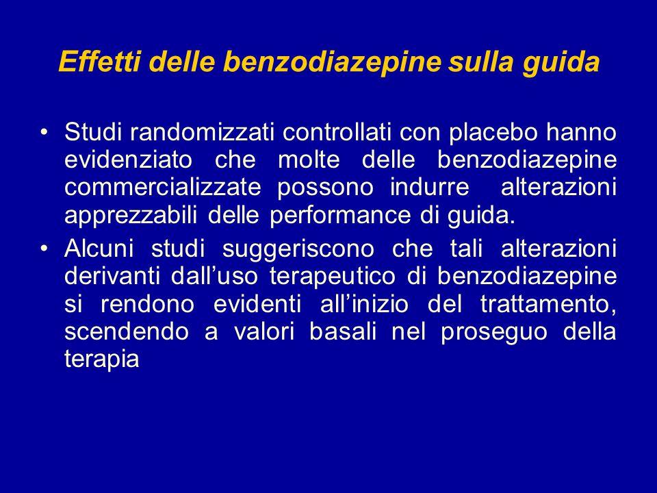 Effetti delle benzodiazepine sulla guida Studi randomizzati controllati con placebo hanno evidenziato che molte delle benzodiazepine commercializzate
