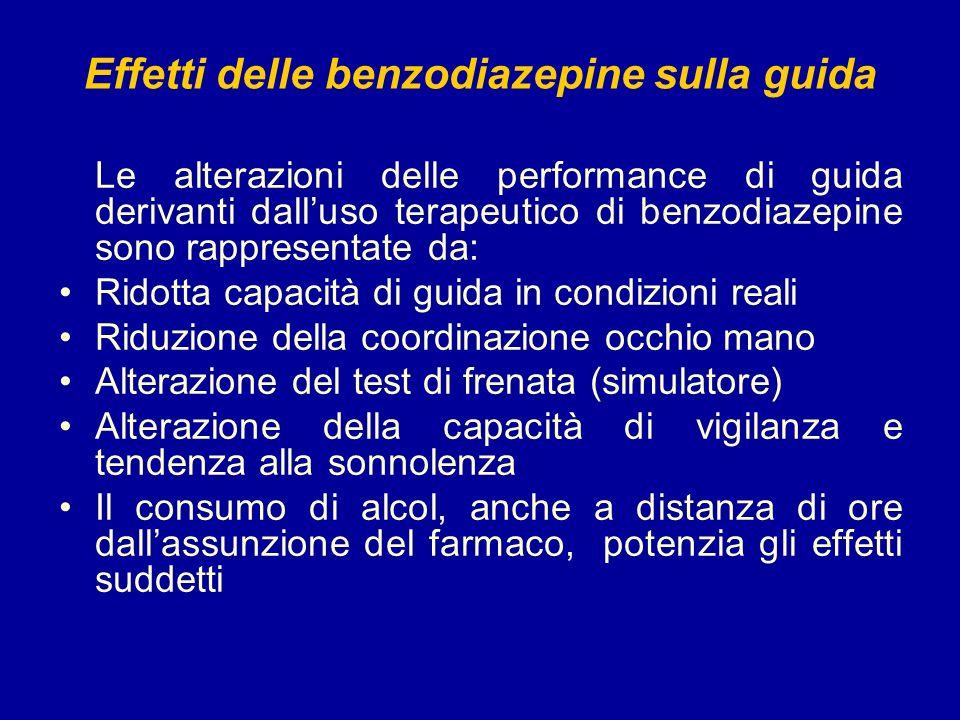 Effetti delle benzodiazepine sulla guida Le alterazioni delle performance di guida derivanti dalluso terapeutico di benzodiazepine sono rappresentate