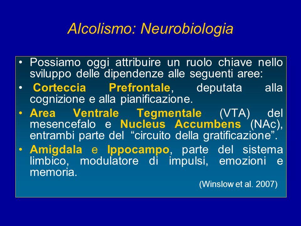 Alcolismo: Neurobiologia Possiamo oggi attribuire un ruolo chiave nello sviluppo delle dipendenze alle seguenti aree: Corteccia Prefrontale, deputata