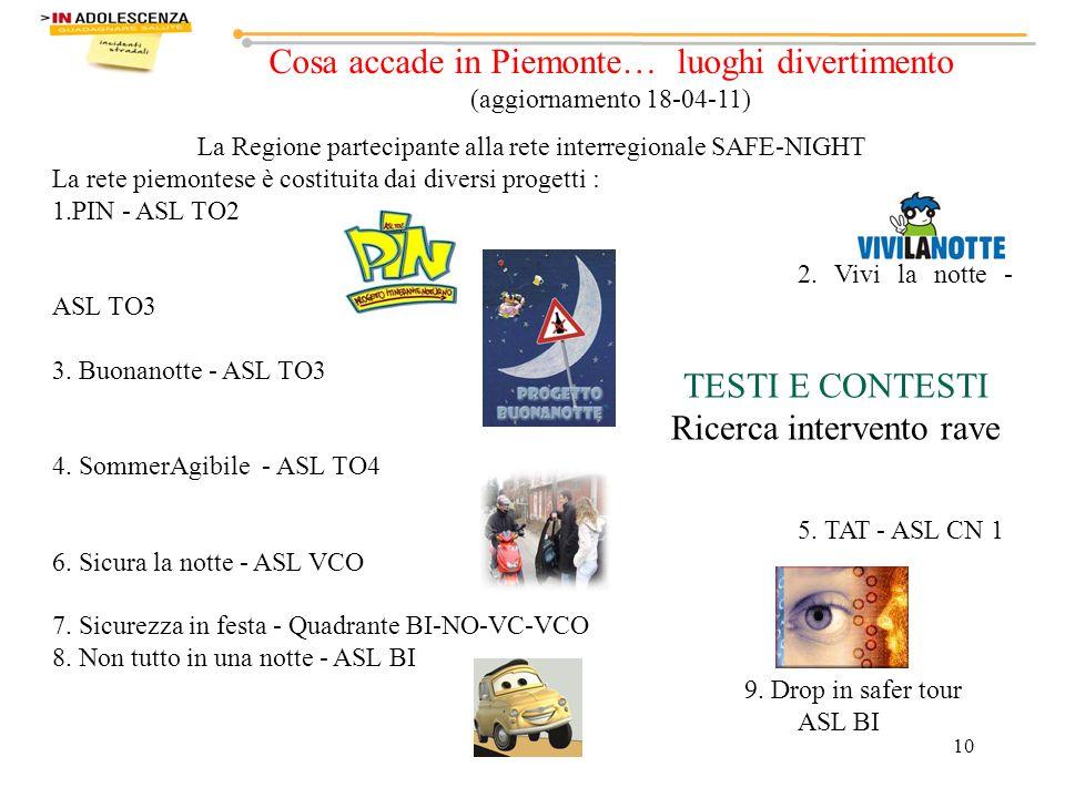 10 Cosa accade in Piemonte… luoghi divertimento (aggiornamento 18-04-11) La Regione partecipante alla rete interregionale SAFE-NIGHT La rete piemontese è costituita dai diversi progetti : 1.PIN - ASL TO2 2.