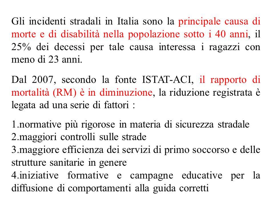 Gli incidenti stradali in Italia sono la principale causa di morte e di disabilità nella popolazione sotto i 40 anni, il 25% dei decessi per tale causa interessa i ragazzi con meno di 23 anni.