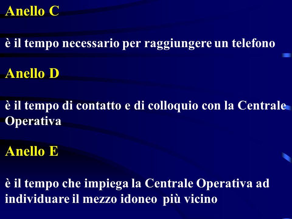 Anello C è il tempo necessario per raggiungere un telefono Anello D è il tempo di contatto e di colloquio con la Centrale Operativa Anello E è il temp