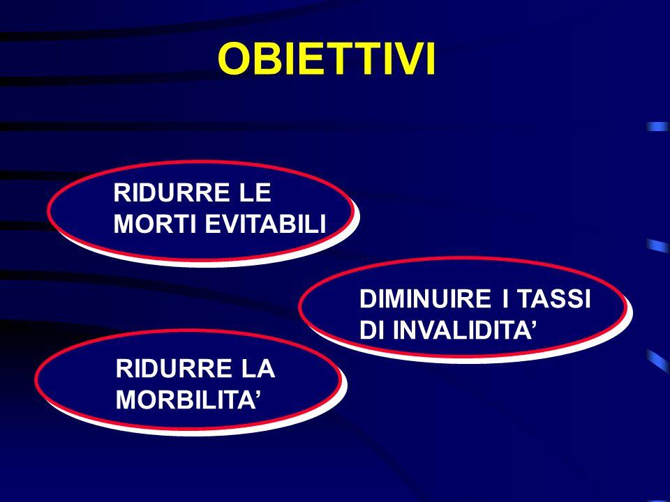 ATTIVAZIONE DELLA CENTRALE OPERATIVA 118 Località Nome Via-Nr.