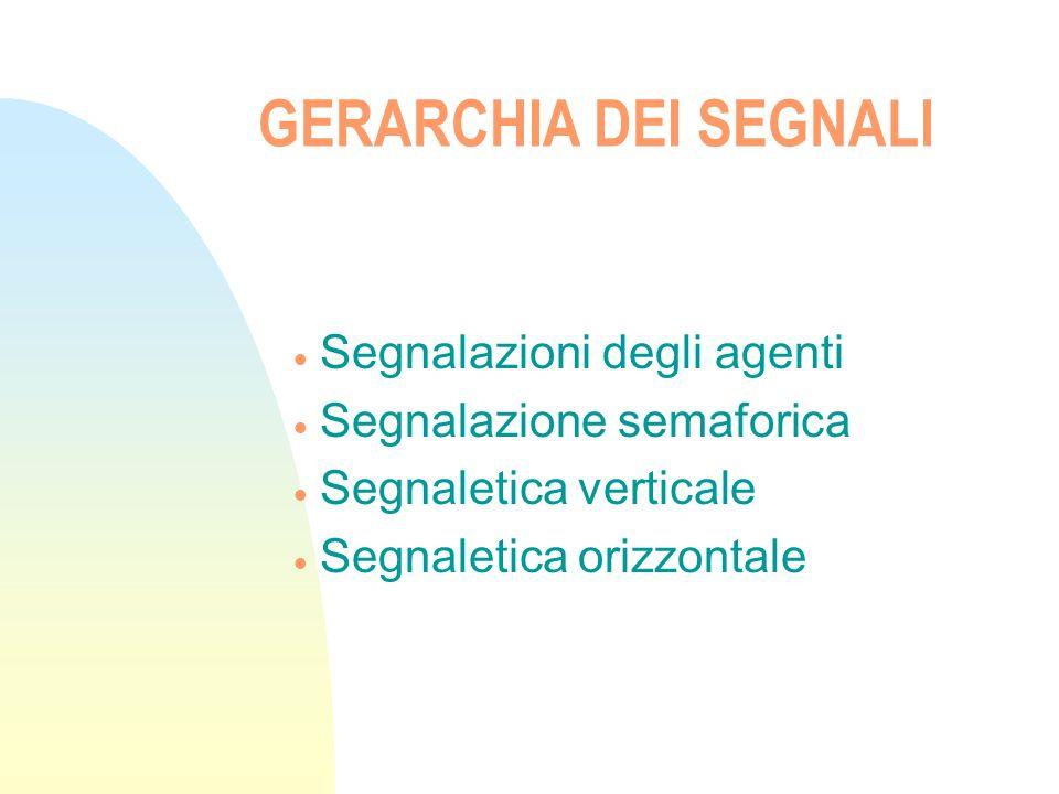 GERARCHIA DEI SEGNALI Segnalazioni degli agenti Segnalazione semaforica Segnaletica verticale Segnaletica orizzontale