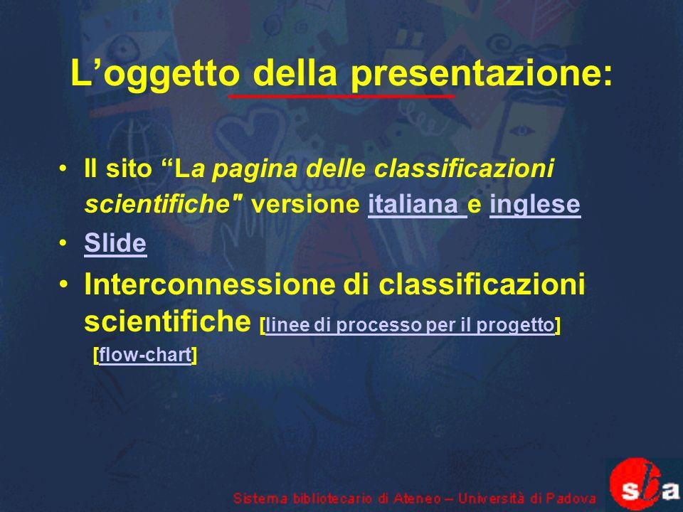 Loggetto della presentazione: Il sito La pagina delle classificazioni scientifiche versione italiana e ingleseitaliana inglese Slide Interconnessione di classificazioni scientifiche [linee di processo per il progetto]linee di processo per il progetto [flow-chart]flow-chart