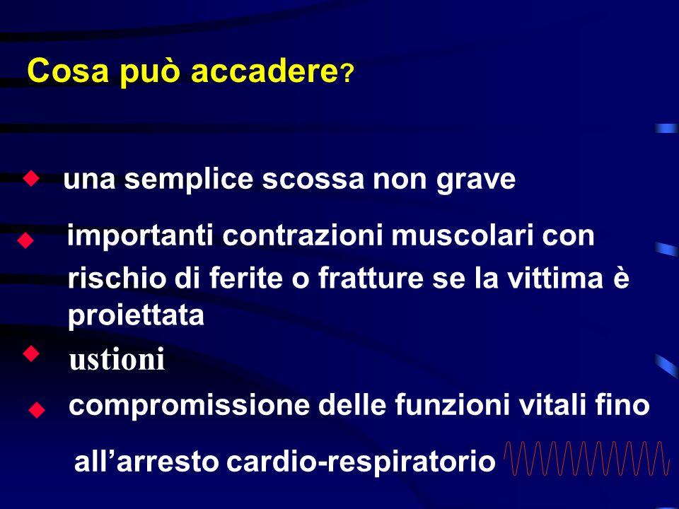 Cosa può accadere ? rischio di ferite o fratture se la vittima è proiettata allarresto cardio-respiratorio compromissione delle funzioni vitali fino i