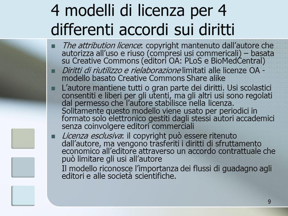 9 4 modelli di licenza per 4 differenti accordi sui diritti The attribution licence: copyright mantenuto dallautore che autorizza alluso e riuso (comp