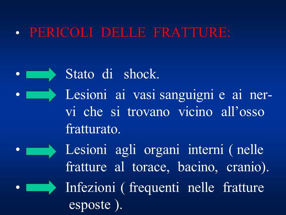 PERICOLI DELLE FRATTURE: Stato di shock. Lesioni ai vasi sanguigni e ai ner- vi che si trovano vicino allosso fratturato. Lesioni agli organi interni