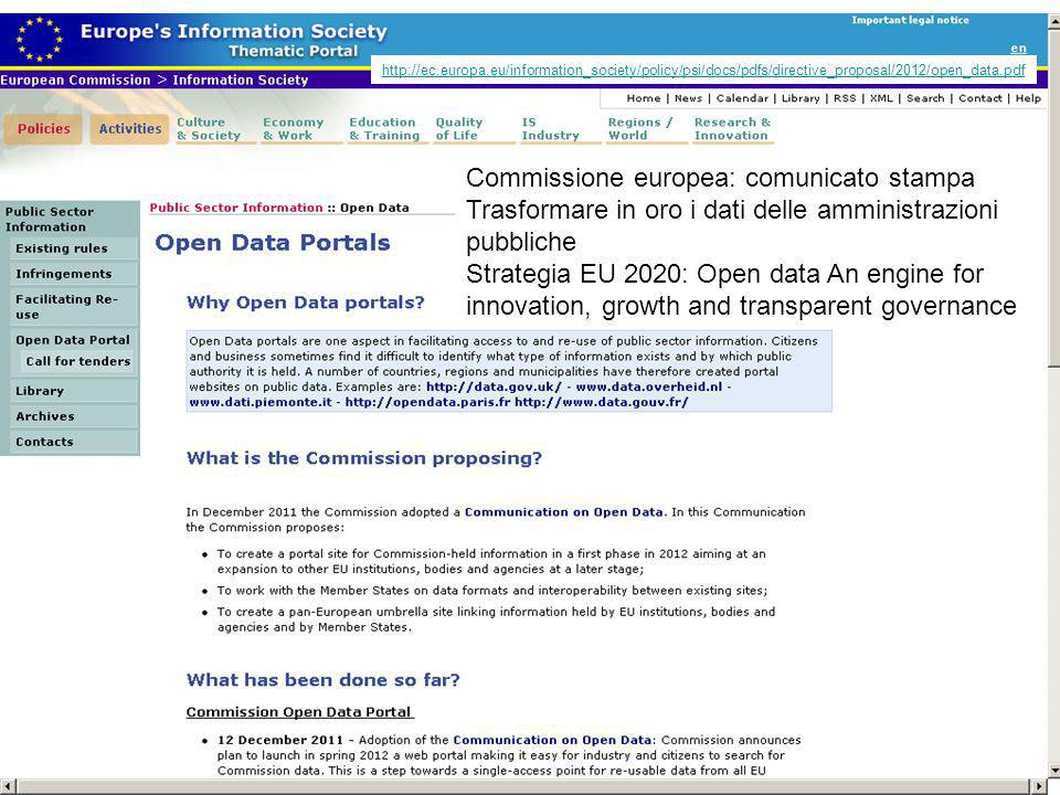 Commissione europea: comunicato stampa Trasformare in oro i dati delle amministrazioni pubbliche Strategia EU 2020: Open data An engine for innovation, growth and transparent governance http://ec.europa.eu/information_society/policy/psi/docs/pdfs/directive_proposal/2012/open_data.pdf