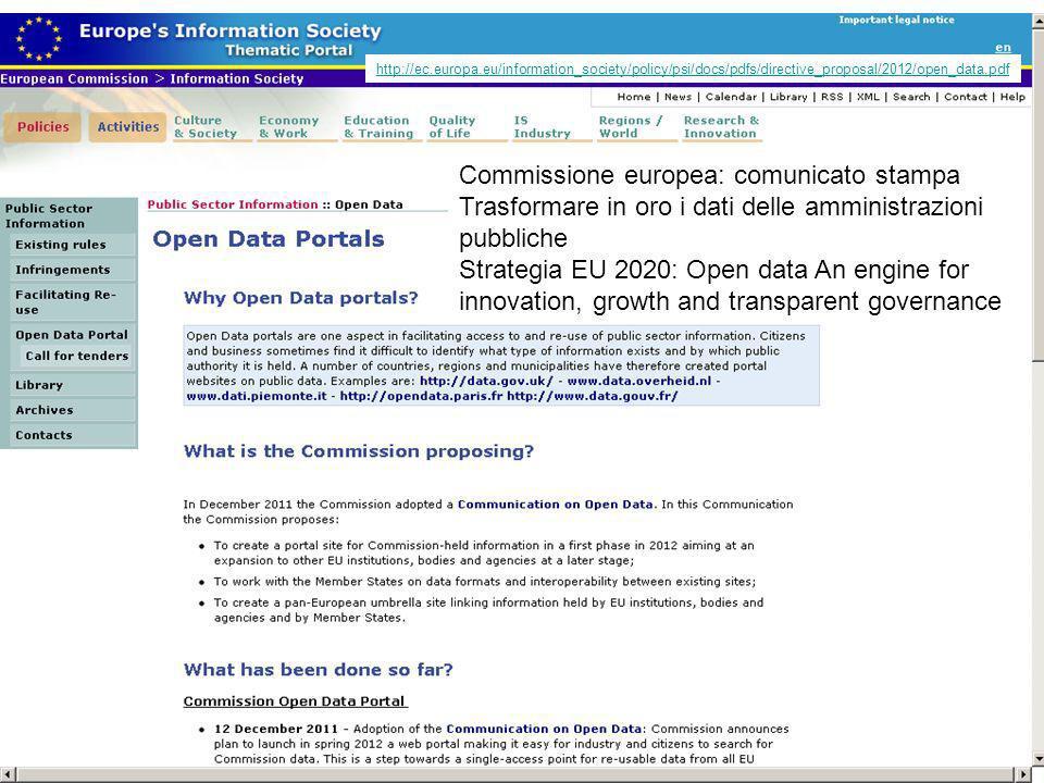 Commissione europea: comunicato stampa Trasformare in oro i dati delle amministrazioni pubbliche Strategia EU 2020: Open data An engine for innovation