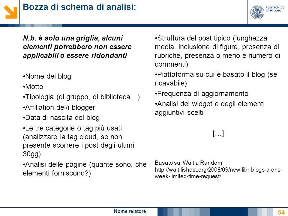 Nome relatore 54 Bozza di schema di analisi: N.b.