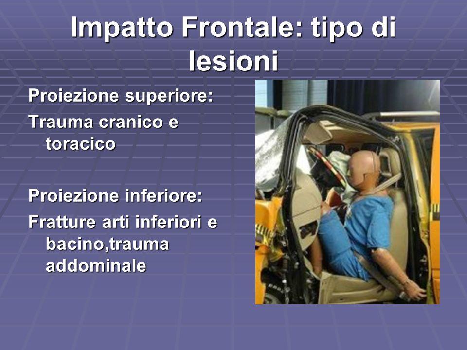 Impatto Frontale: tipo di lesioni Proiezione superiore: Trauma cranico e toracico Proiezione inferiore: Fratture arti inferiori e bacino,trauma addomi
