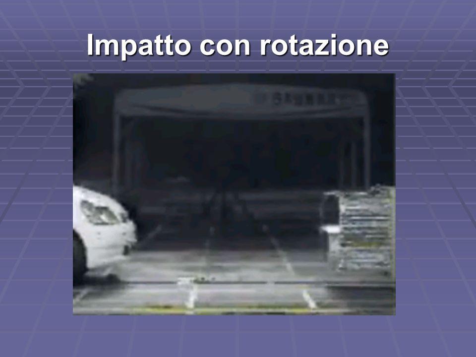 Impatto con rotazione
