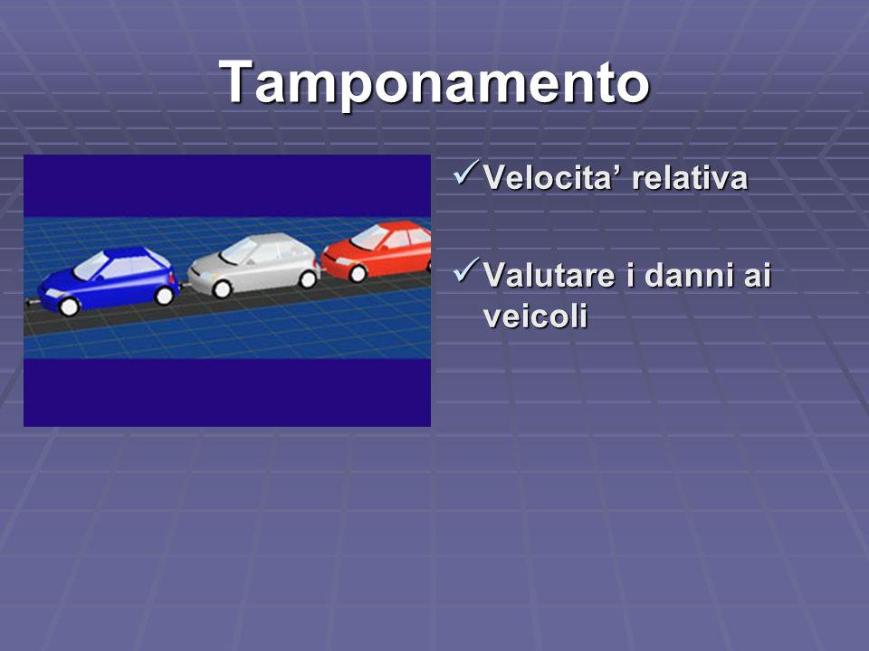 Tamponamento Velocita relativa Velocita relativa Valutare i danni ai veicoli Valutare i danni ai veicoli