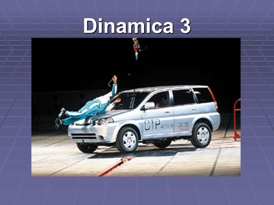 Dinamica 3
