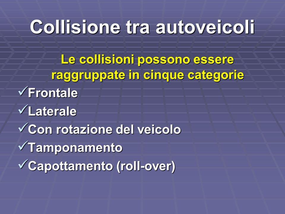 Collisione tra autoveicoli Le collisioni possono essere raggruppate in cinque categorie Le collisioni possono essere raggruppate in cinque categorie F