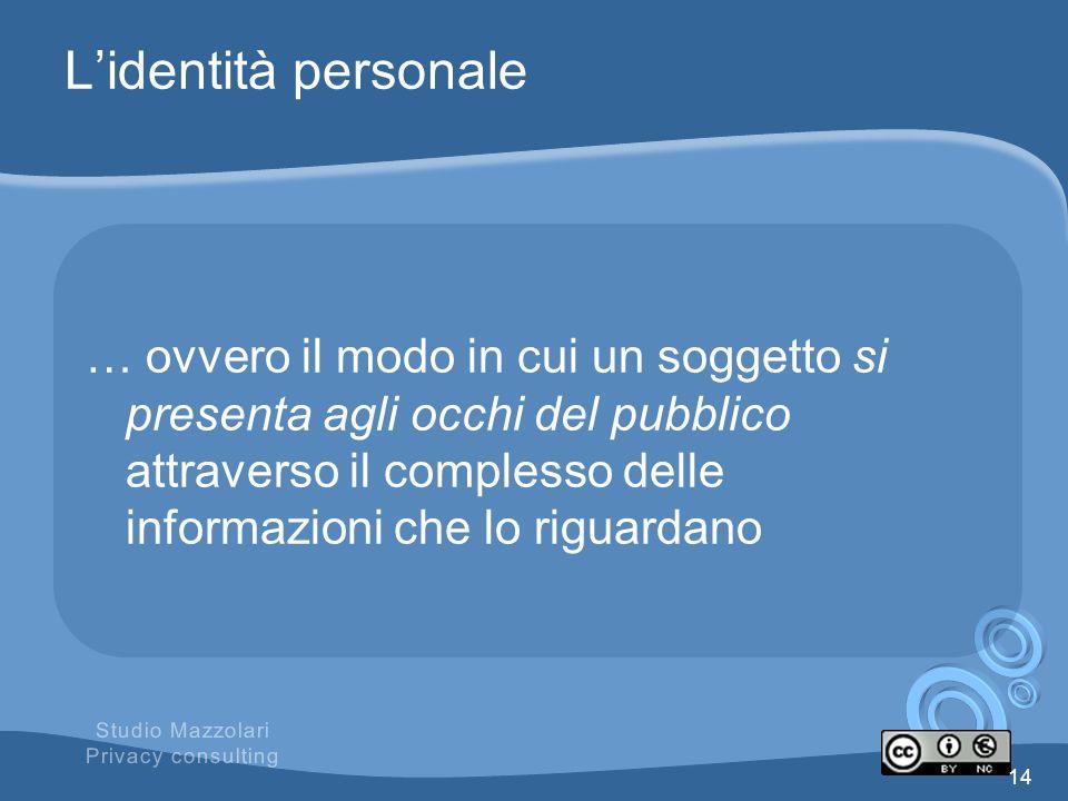 Lidentità personale … ovvero il modo in cui un soggetto si presenta agli occhi del pubblico attraverso il complesso delle informazioni che lo riguarda