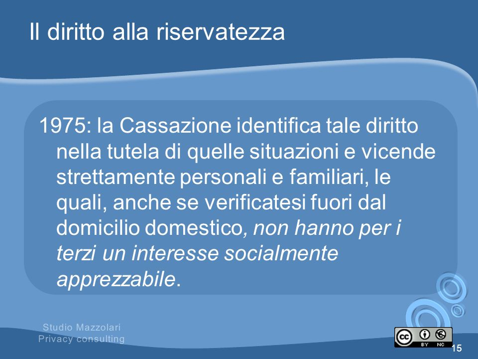 Il diritto alla riservatezza 1975: la Cassazione identifica tale diritto nella tutela di quelle situazioni e vicende strettamente personali e familiar