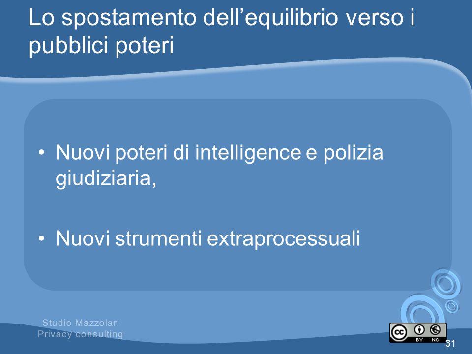 Lo spostamento dellequilibrio verso i pubblici poteri Nuovi poteri di intelligence e polizia giudiziaria, Nuovi strumenti extraprocessuali Studio Mazz