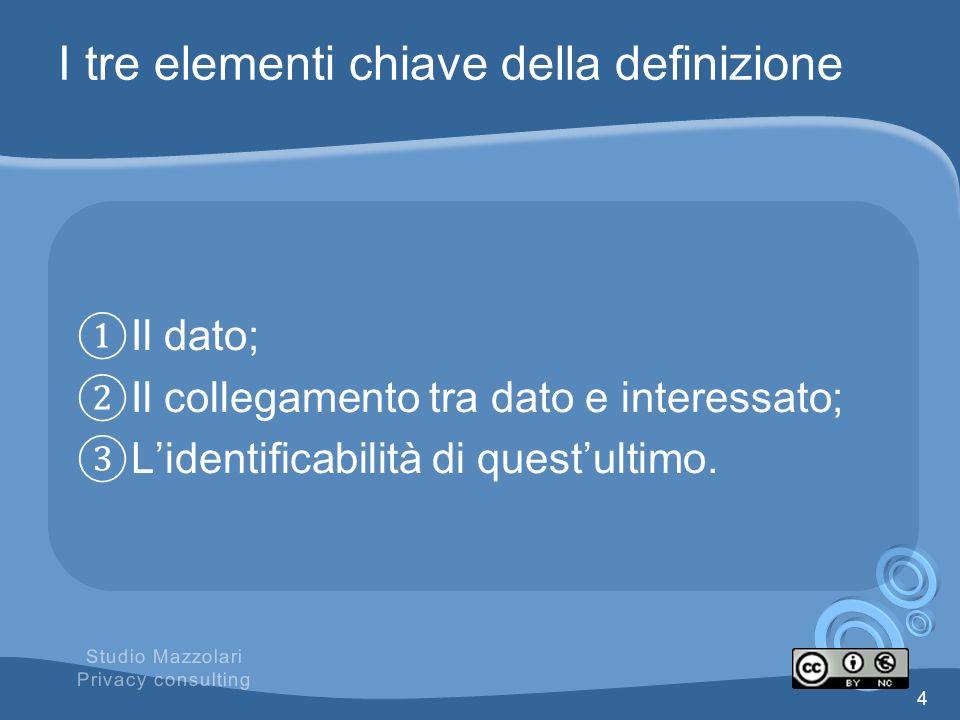 I tre elementi chiave della definizione Il dato; Il collegamento tra dato e interessato; Lidentificabilità di questultimo. Studio Mazzolari Privacy co