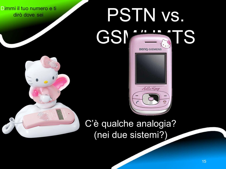 Dimmi il tuo numero e ti dirò dove sei 15 PSTN vs. GSM/UMTS Cè qualche analogia? (nei due sistemi?)
