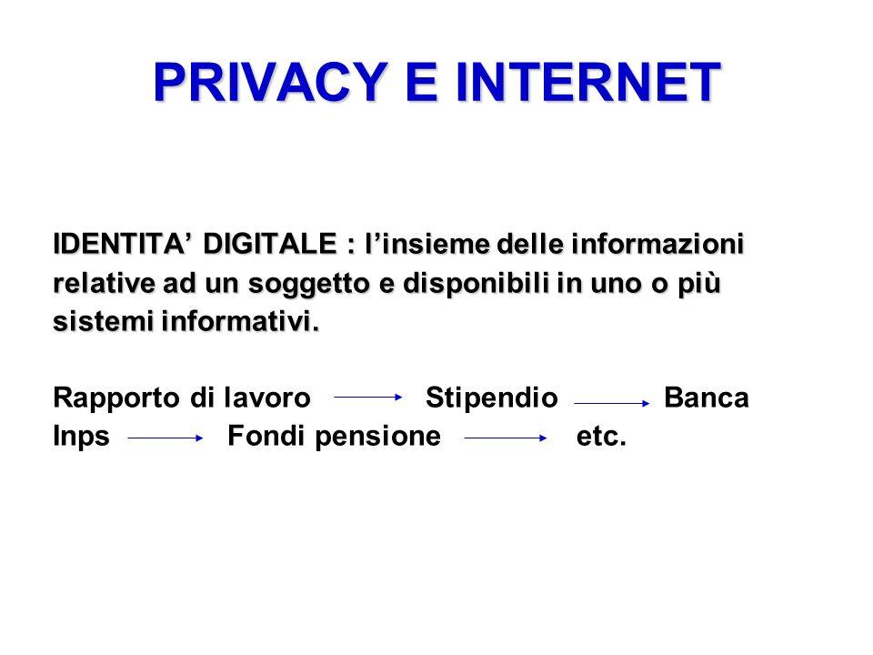 PRIVACY E INTERNET Se lidentità personale è un tuttuno monistico, lidentità digitale è spezzettata, divisa, ricollegabile ad altri dati ed informazioni.