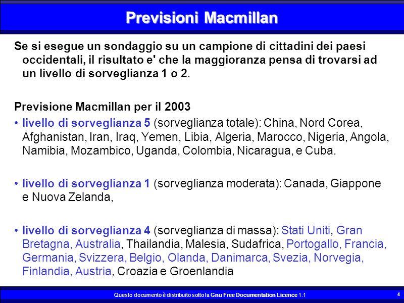 Questo documento è distribuito sotto la Gnu Free Documentation Licence 1.1 4 Previsioni Macmillan Se si esegue un sondaggio su un campione di cittadini dei paesi occidentali, il risultato e che la maggioranza pensa di trovarsi ad un livello di sorveglianza 1 o 2.