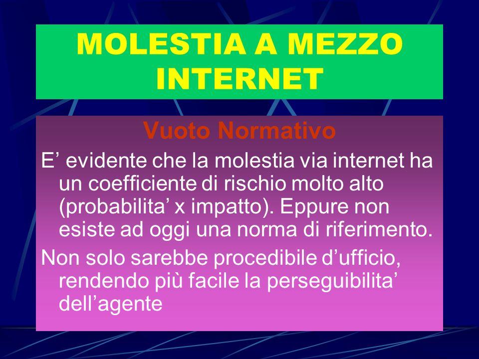 Vuoto Normativo E evidente che la molestia via internet ha un coefficiente di rischio molto alto (probabilita x impatto). Eppure non esiste ad oggi un