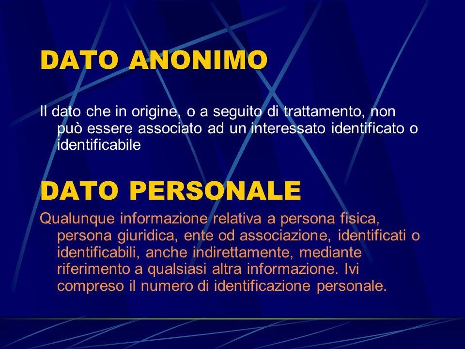AMBITO ANONIMATO a scopi personali ANONIMATO a scopi professionali o economici