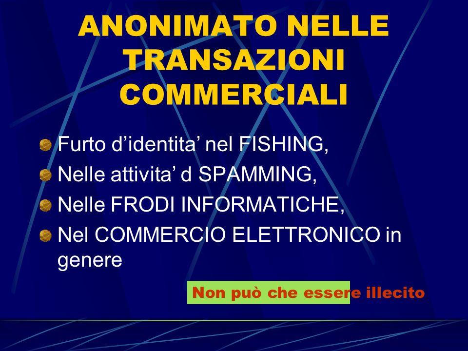 ANONIMATO NELLE TRANSAZIONI COMMERCIALI Furto didentita nel FISHING, Nelle attivita d SPAMMING, Nelle FRODI INFORMATICHE, Nel COMMERCIO ELETTRONICO in