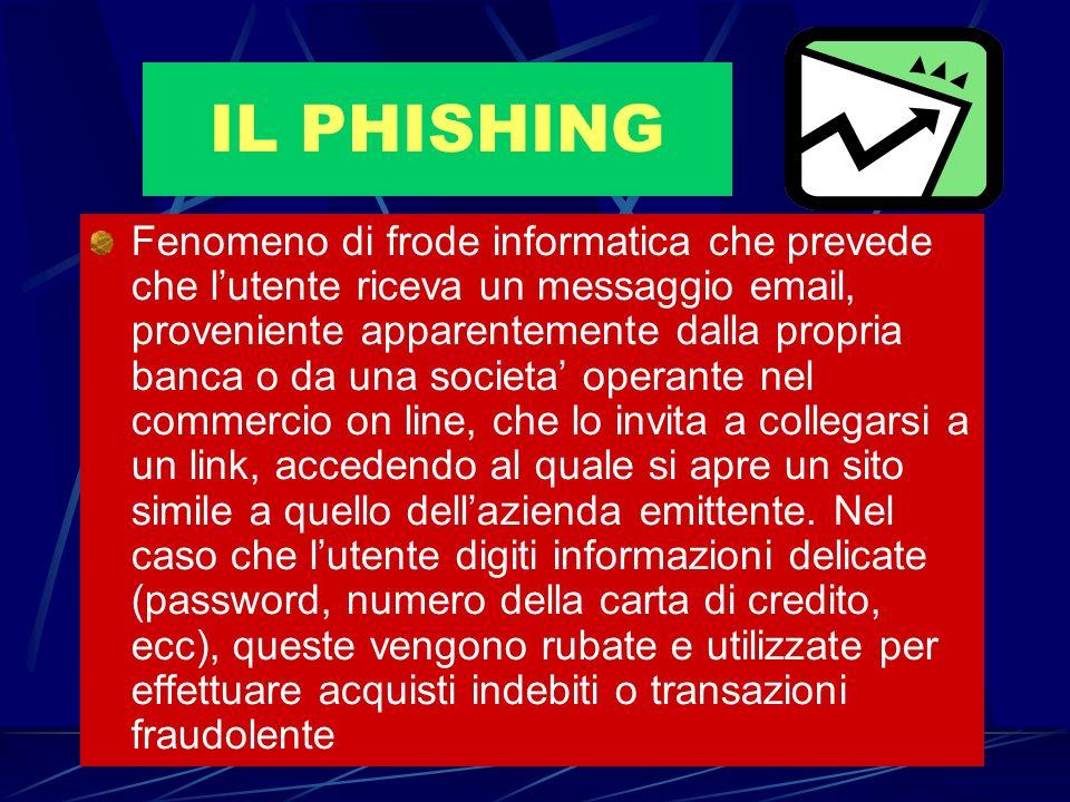IL PHISHING Fenomeno di frode informatica che prevede che lutente riceva un messaggio email, proveniente apparentemente dalla propria banca o da una s