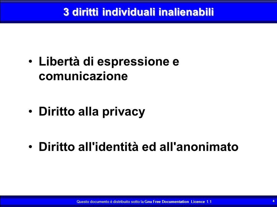 Questo documento è distribuito sotto la Gnu Free Documentation Licence 1.1 4 3 diritti individuali inalienabili Libertà di espressione e comunicazione