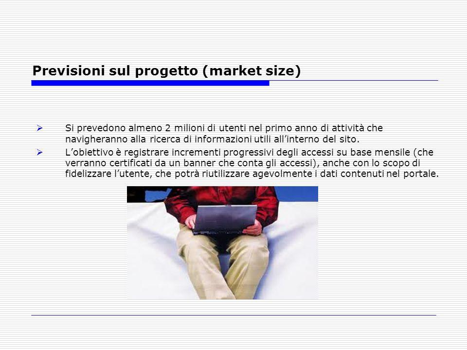 Previsioni sul progetto (market size) Si prevedono almeno 2 milioni di utenti nel primo anno di attività che navigheranno alla ricerca di informazioni