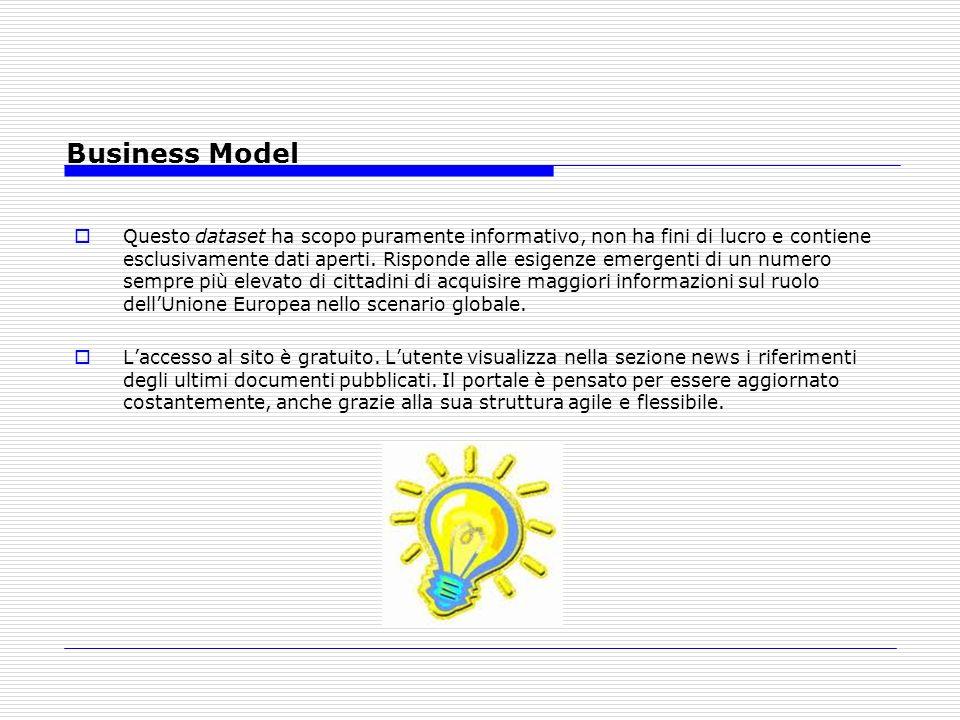 Business Model Questo dataset ha scopo puramente informativo, non ha fini di lucro e contiene esclusivamente dati aperti. Risponde alle esigenze emerg