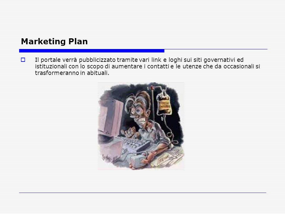 Marketing Plan Il portale verrà pubblicizzato tramite vari link e loghi sui siti governativi ed istituzionali con lo scopo di aumentare i contatti e l